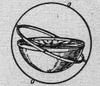 Kardanischerkompass